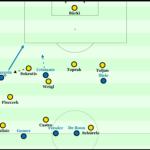 Mühsamer Last-Minute-Sieg für Dortmund