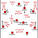 Starke Bayern lassen Leverkusen keine Chance