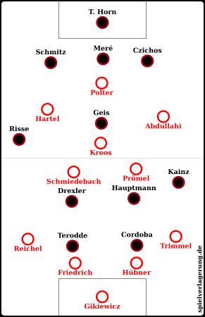Union Köln
