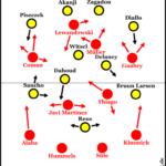 Dortmund verliert sich im Standard