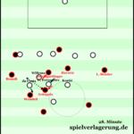 Leverkusener Glanzpunkte