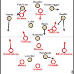 Moderate Leipziger besiegen zähe Frankfurter