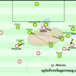 Themen zum Eredivisie-Saisonstart