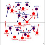 Bayerische Komplettheit überwindet flexible Leverkusener