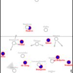 CL-Viertelfinals kompakt