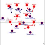 Fünf Fragen zu Bayern – PSG
